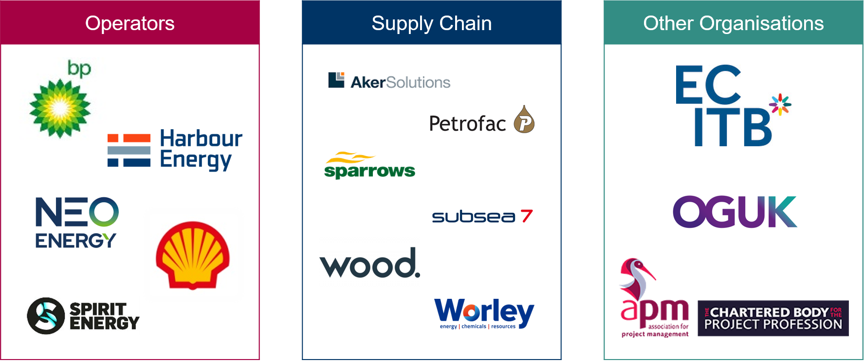 Members of the PMSG include BP, Harbour Energy, Neo Energ